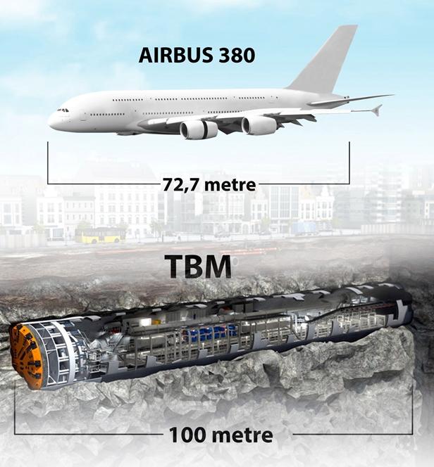 8a7da47aac1f3 Montaj işleminin ardından 100 metre uzunluğa ve 450 ton ağırlığa ulaşacak  dev kazıcılar dünyanın en büyük yolcu uçağı Airbus 380'i bile gölgede  bırakıyor.